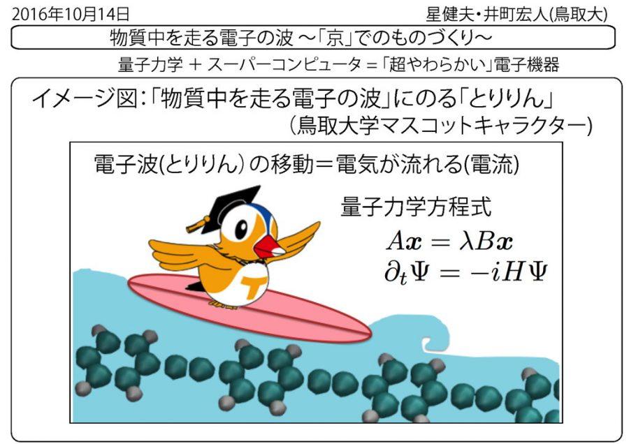 slide_hoshi_20161014_rist_toririn_lt